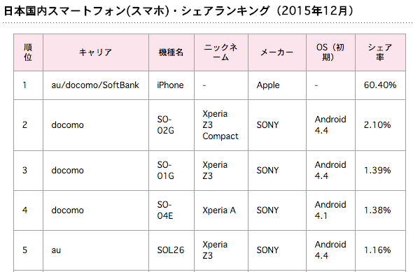 japan_iphone201507
