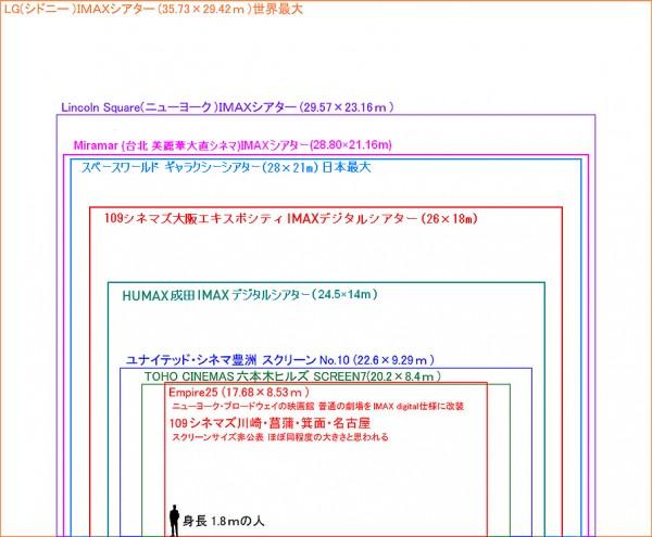 imax-3cd19